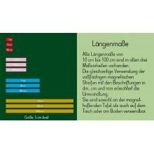 Längenmasse in Montessorifarben