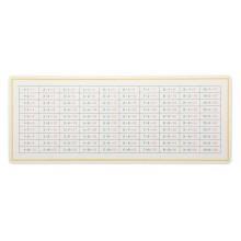 Kontrolltafel Multiplikation
