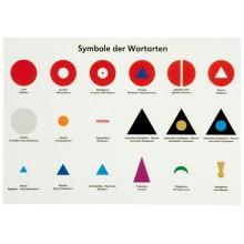 Lernplakat Wortsymbole