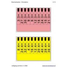 Einmaleins - Klammerkarten
